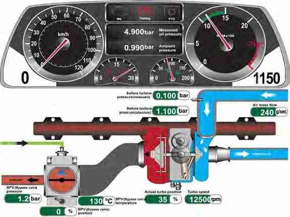 Texa Diagnostic Equipment   Delphi Diagnostics   Bosch   Crypton